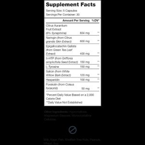 Not known Facts About Fat Burning Pills: Medically Proven Weight Loss Supplements